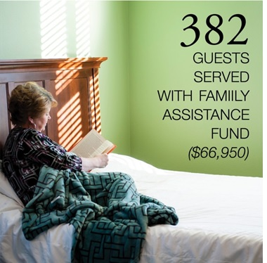 secu-family-assistance-fund